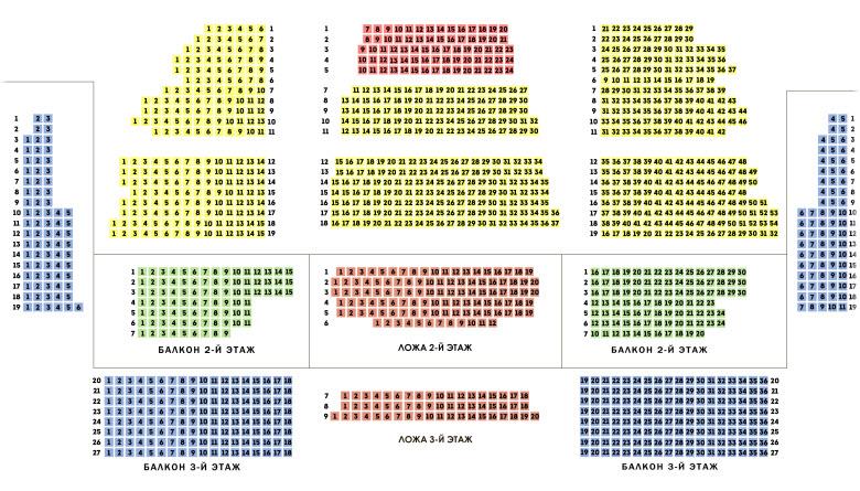 схема размещения рядов на сцене