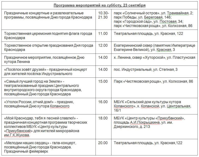 программа на День города Краснодар. 23 сентября 2017