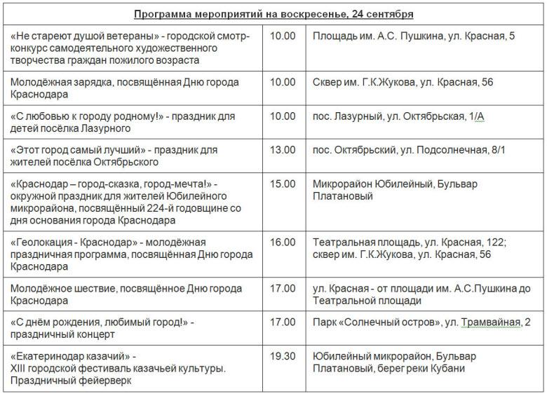программа на День города Краснодар. 24 сентября 2017